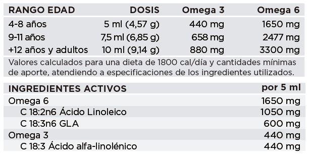 Omega 3 + 6 Junior