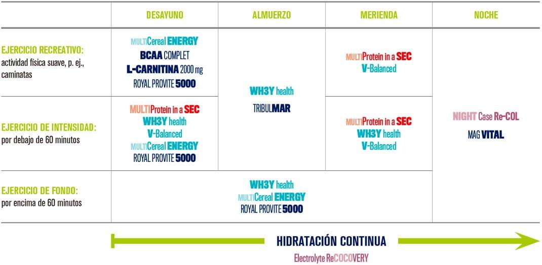 Cronograma Marnys Sports